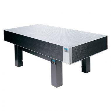 TMC Non-Magnetic 710 Series