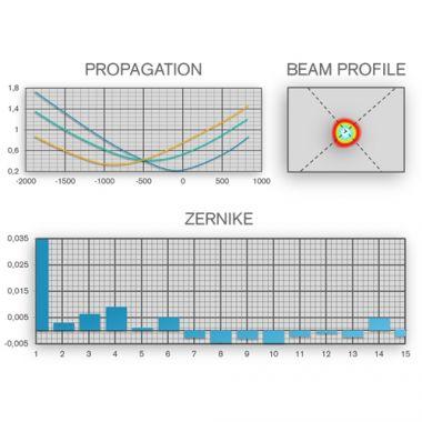 Phasics Laser Beam Analysis