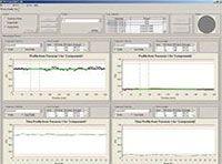 PSS-S-POP Process Software