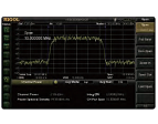 Rigol Advanced Measurement Kit DSA800-AMK