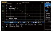 Rigol DSA800-EMI EMI Filter & Quasi Peak Detector Kit