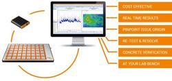 WEBINAR: Everything EMC